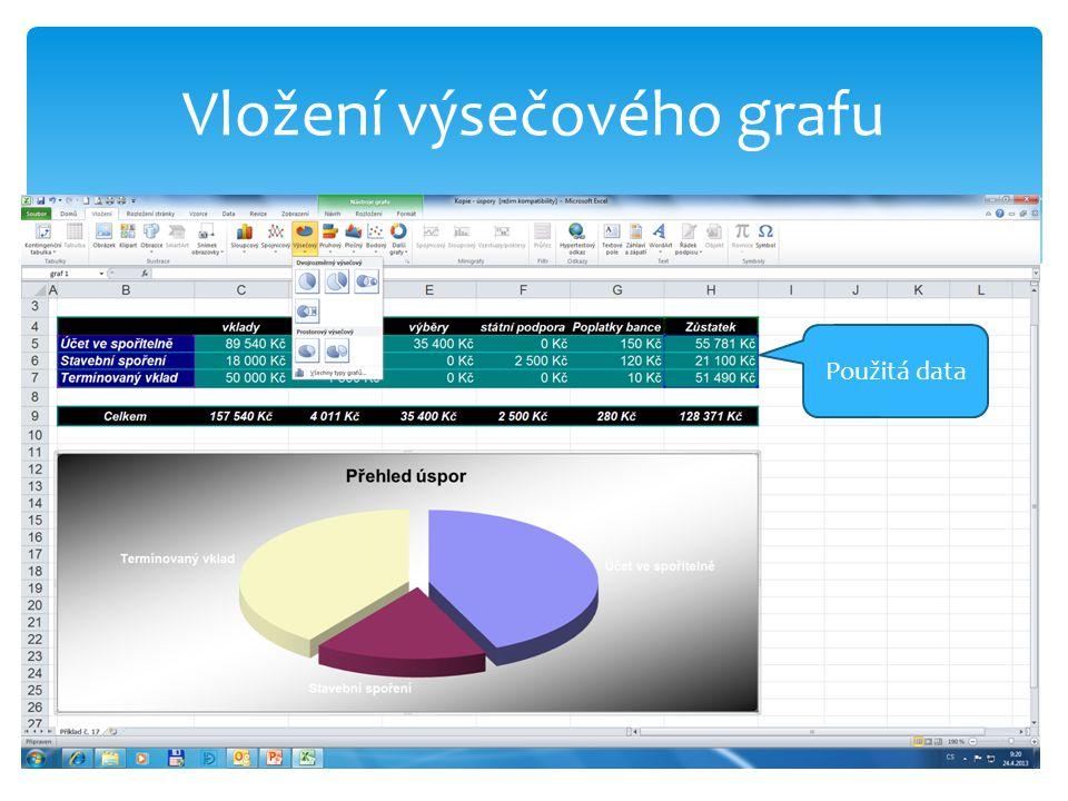 Vložení výsečového grafu Použitá data