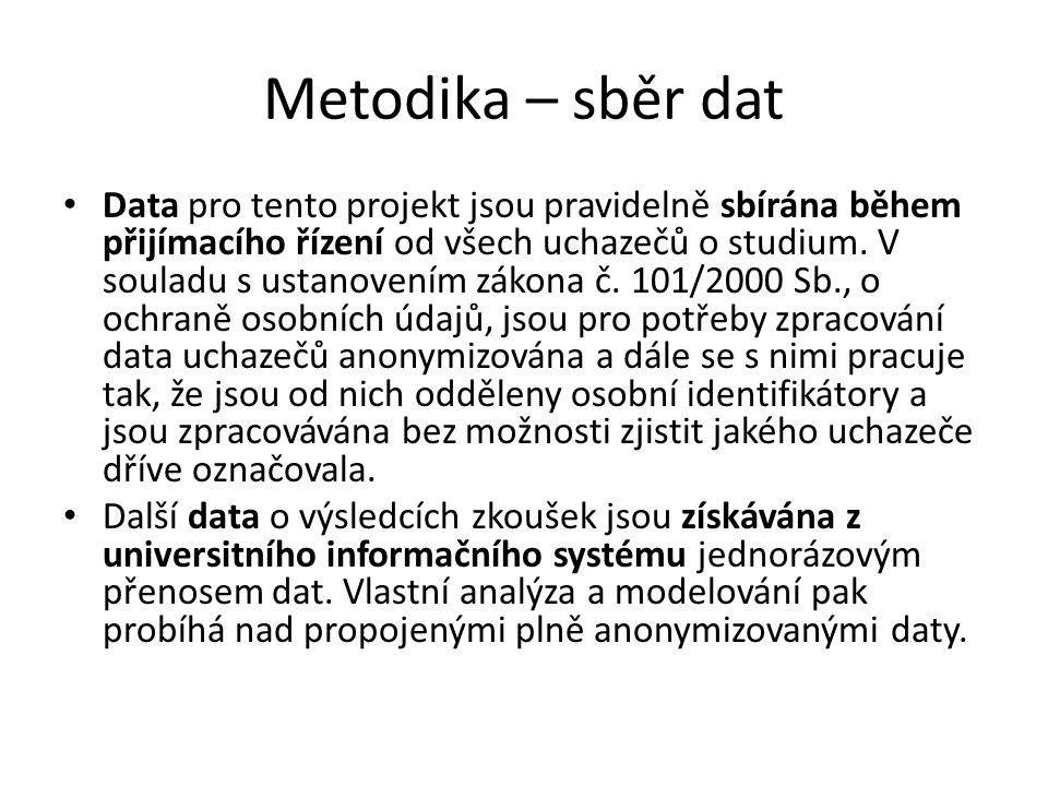 Metodika – sběr dat Data pro tento projekt jsou pravidelně sbírána během přijímacího řízení od všech uchazečů o studium. V souladu s ustanovením zákon