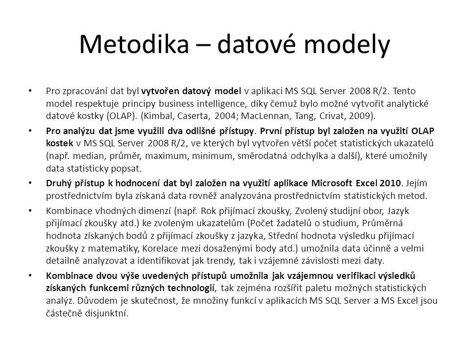 Metodika – datové modely Pro zpracování dat byl vytvořen datový model v aplikaci MS SQL Server 2008 R/2. Tento model respektuje principy business inte