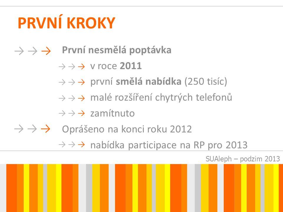 SUAleph – podzim 2013 PRVNÍ KROKY První nesmělá poptávka v roce 2011 první smělá nabídka (250 tisíc) malé rozšíření chytrých telefonů zamítnuto Oprášeno na konci roku 2012 nabídka participace na RP pro 2013