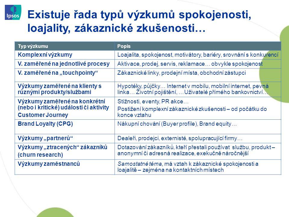 Existuje řada typů výzkumů spokojenosti, loajality, zákaznické zkušenosti… 11 Typ výzkumuPopis Komplexní výzkumyLoajalita, spokojenost, motivátory, ba
