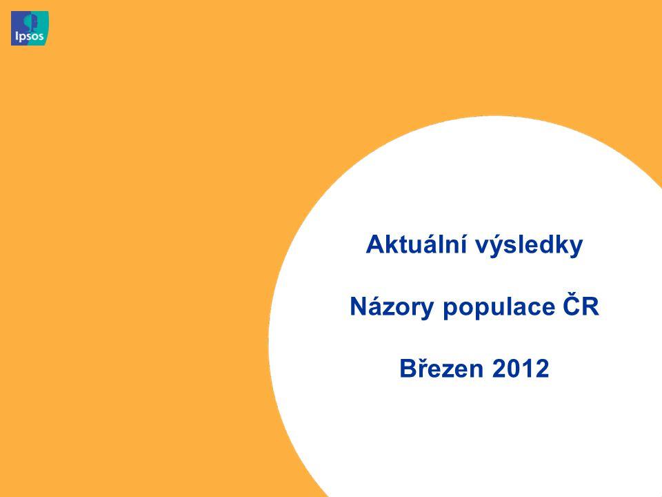 Aktuální výsledky Názory populace ČR Březen 2012