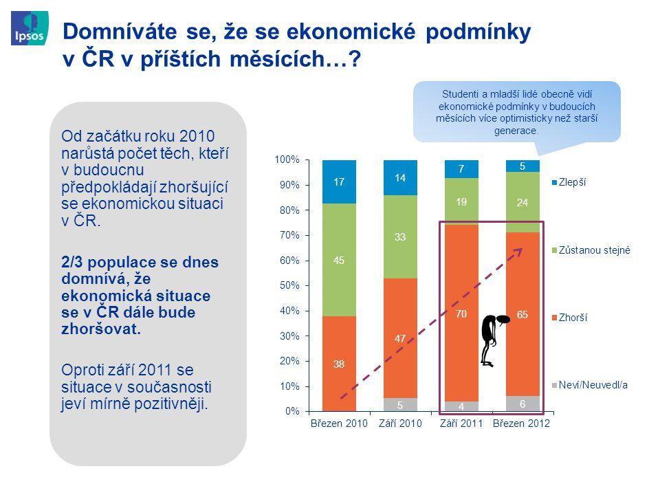 Domníváte se, že se ekonomické podmínky v ČR v příštích měsících…? Od začátku roku 2010 narůstá počet těch, kteří v budoucnu předpokládají zhoršující