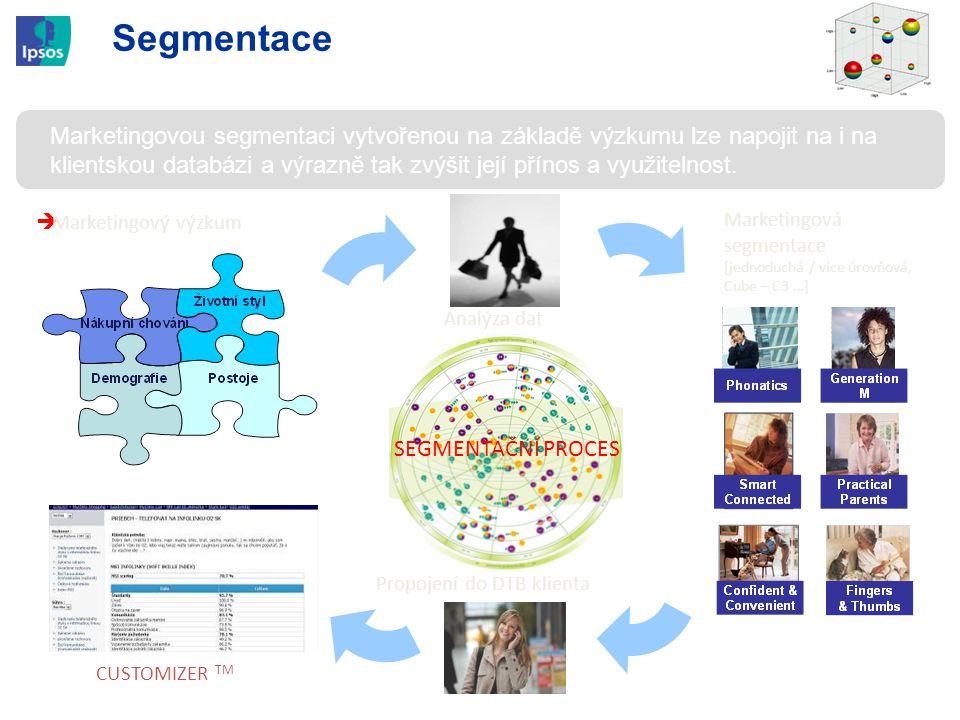 Segmentace Marketingovou segmentaci vytvořenou na základě výzkumu lze napojit na i na klientskou databázi a výrazně tak zvýšit její přínos a využiteln