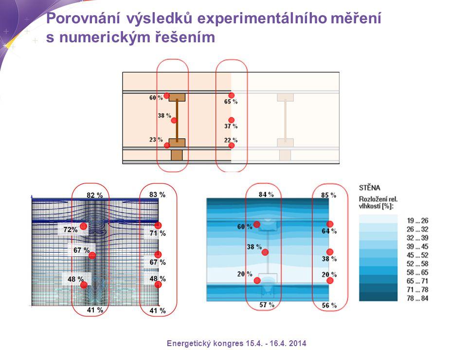 Porovnání výsledků experimentálního měření s numerickým řešením Energetický kongres 15.4.
