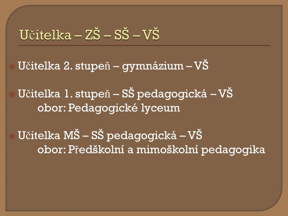  U č itelka 2. stupe ň – gymnázium – VŠ  U č itelka 1.