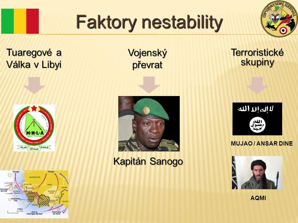 Faktory nestability Terroristické skupiny MUJAO / ANSAR DINE AQMI Vojenskýpřevrat Kapitán Sanogo Tuaregové a Válka v Libyi