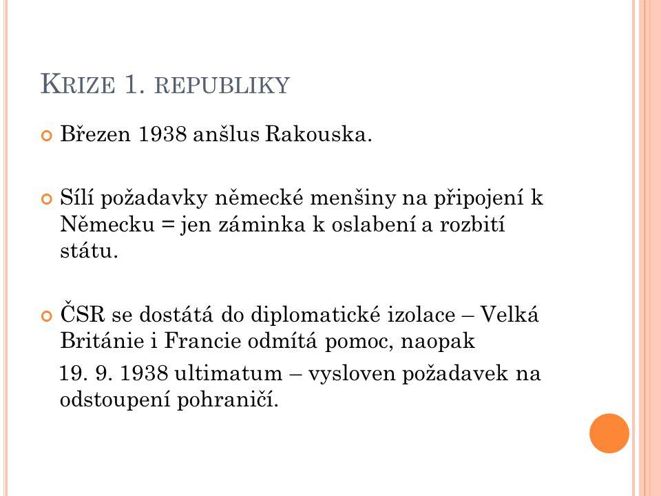 K RIZE 1. REPUBLIKY Březen 1938 anšlus Rakouska.