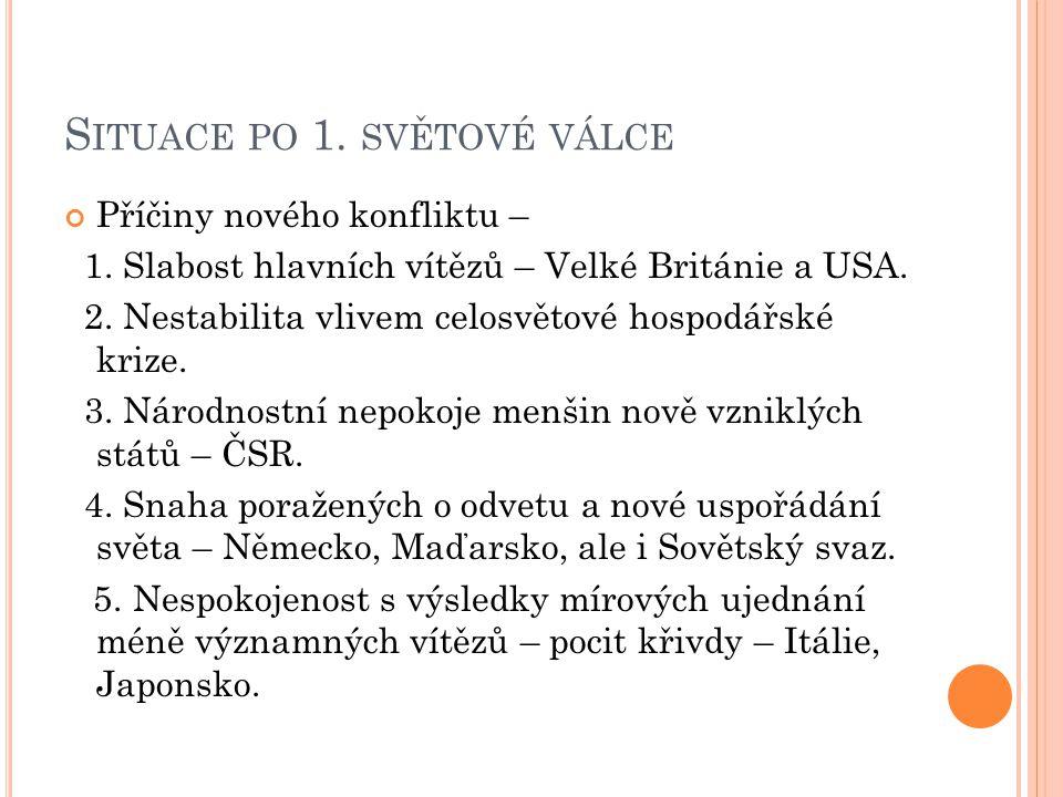 S LABOST VÍTĚZŮ Vítězné mocnosti USA, Francie a Velká Británie a nově vzniklé státy jako Československo, Jugoslávie, Lotyšsko, Estonsko, Litva, Finsko – snaha současný stav udržet – vznik mezinárodní organizace, která bude dohlížet na mír a vzájemnou spolupráci = Společnost národů.