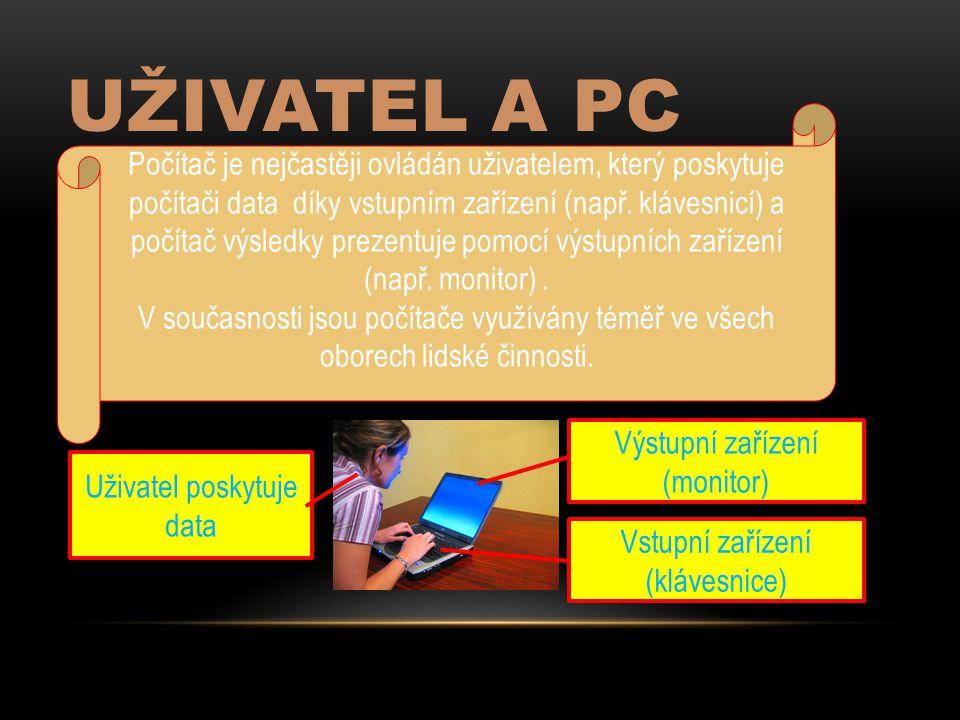 UŽIVATEL A PC Počítač je nejčastěji ovládán uživatelem, který poskytuje počítači data díky vstupním zařízení (např. klávesnicí) a počítač výsledky pre