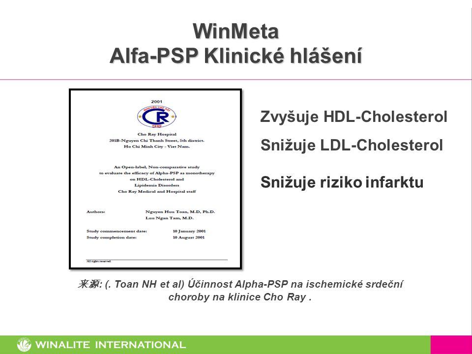 WinMeta Alfa-PSP Klinické hlášení Zvyšuje HDL-Cholesterol Snižuje LDL-Cholesterol 来源 : (. Toan NH et al) Účinnost Alpha-PSP na ischemické srdeční chor