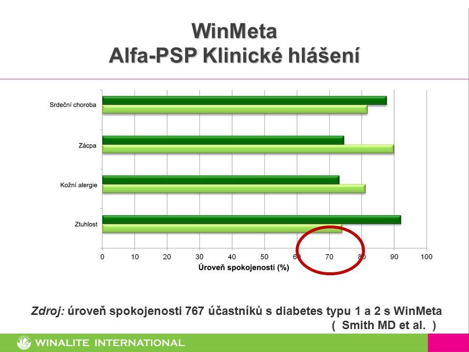 WinMeta Alfa-PSP Klinické hlášení