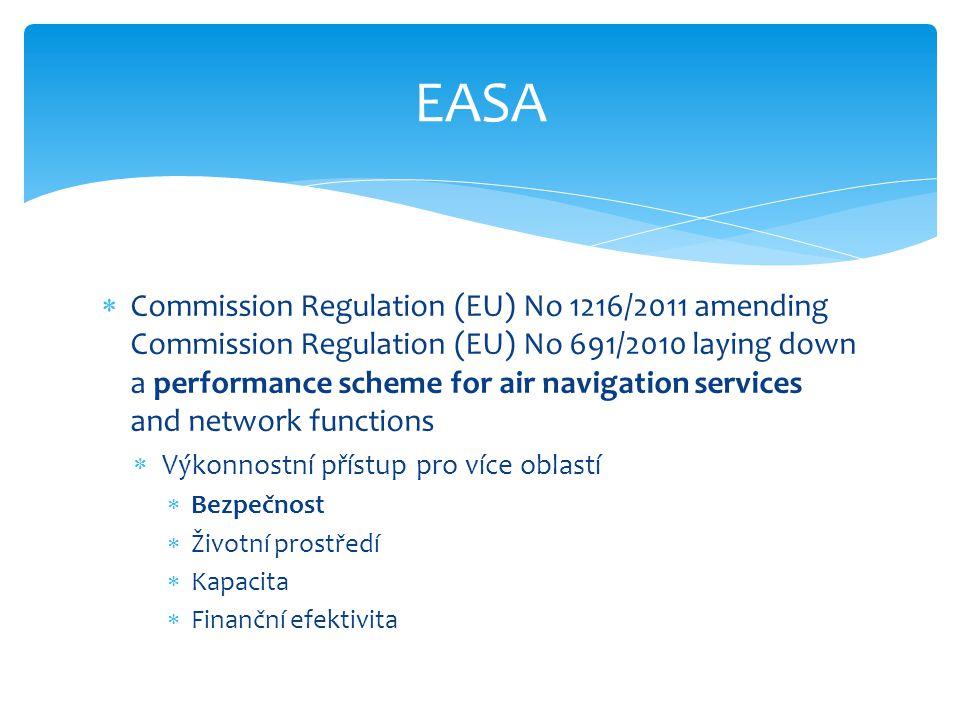  Commission Regulation (EU) No 1216/2011 amending Commission Regulation (EU) No 691/2010 laying down a performance scheme for air navigation services and network functions  Výkonnostní přístup pro více oblastí  Bezpečnost  Životní prostředí  Kapacita  Finanční efektivita EASA