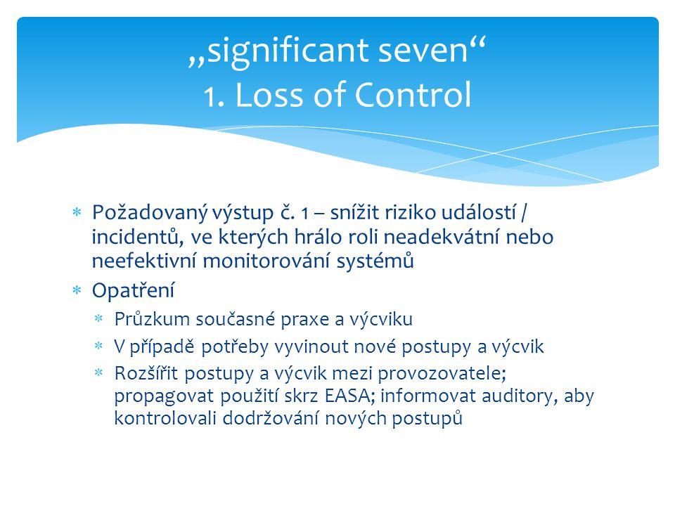  Požadovaný výstup č. 1 – snížit riziko událostí / incidentů, ve kterých hrálo roli neadekvátní nebo neefektivní monitorování systémů  Opatření  Pr