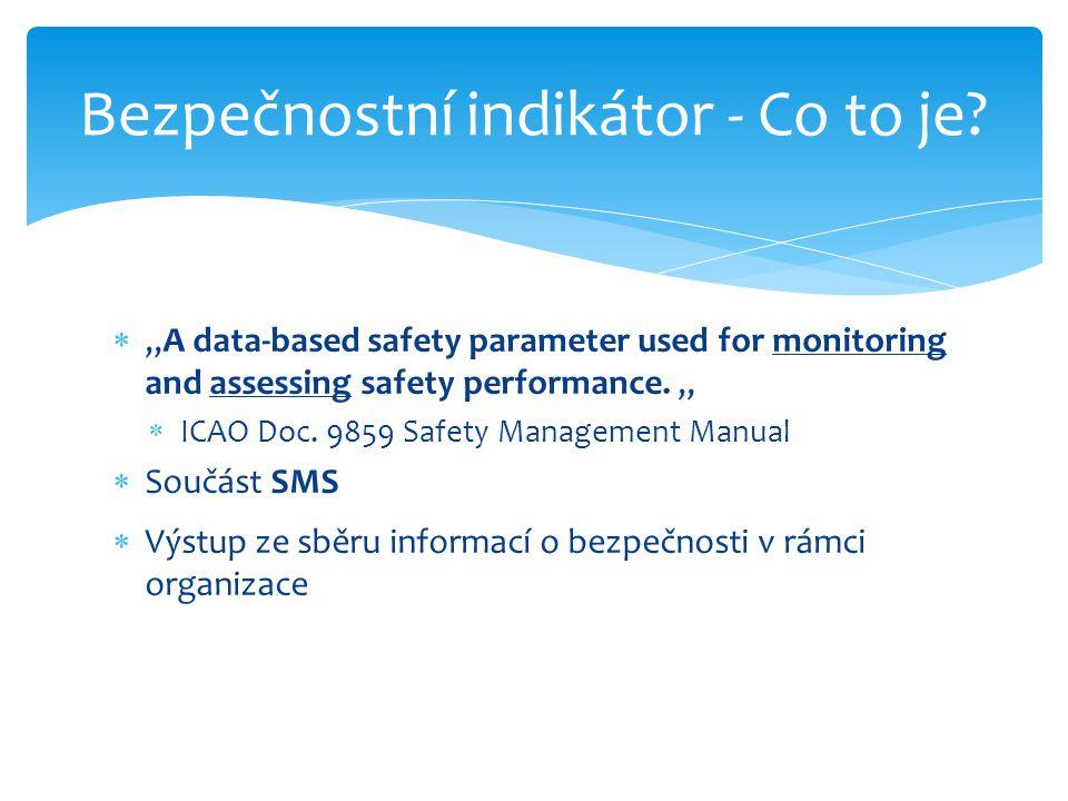  Indikátory zpětné i vedoucí  Sledování  Opatření proti nehodám  Vyspělost systému (implementaci SMS, bezpečnostní kulturu)  Každé opatření musí mít určeno  Cíle  Indikátory pro průběžné monitorování dopadů CAA UK - Safety plan 2011-2013 Všeobecně