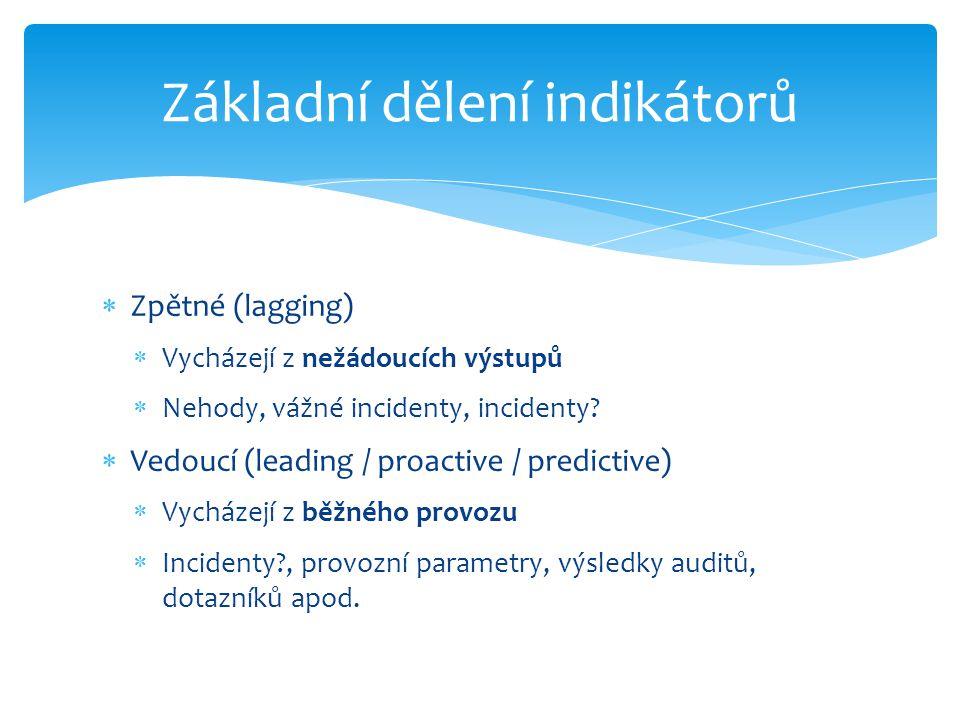  Zpětné (lagging)  Vycházejí z nežádoucích výstupů  Nehody, vážné incidenty, incidenty?  Vedoucí (leading / proactive / predictive)  Vycházejí z