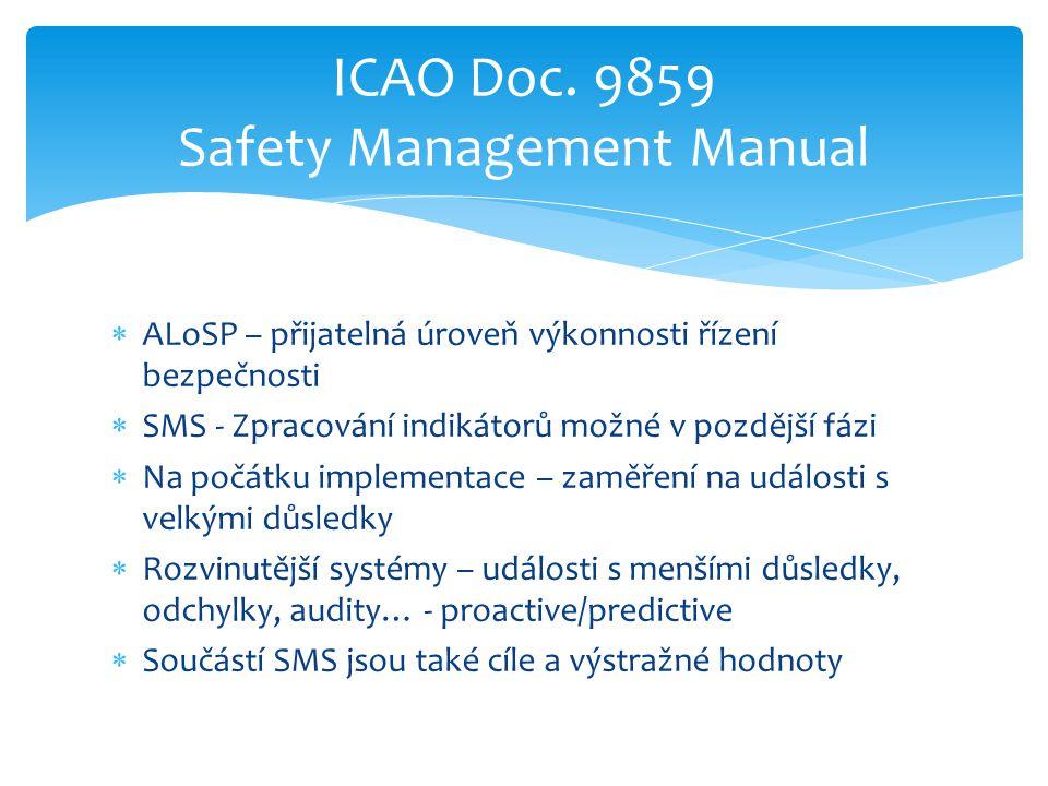  ALoSP – přijatelná úroveň výkonnosti řízení bezpečnosti  SMS - Zpracování indikátorů možné v pozdější fázi  Na počátku implementace – zaměření na události s velkými důsledky  Rozvinutější systémy – události s menšími důsledky, odchylky, audity… - proactive/predictive  Součástí SMS jsou také cíle a výstražné hodnoty ICAO Doc.