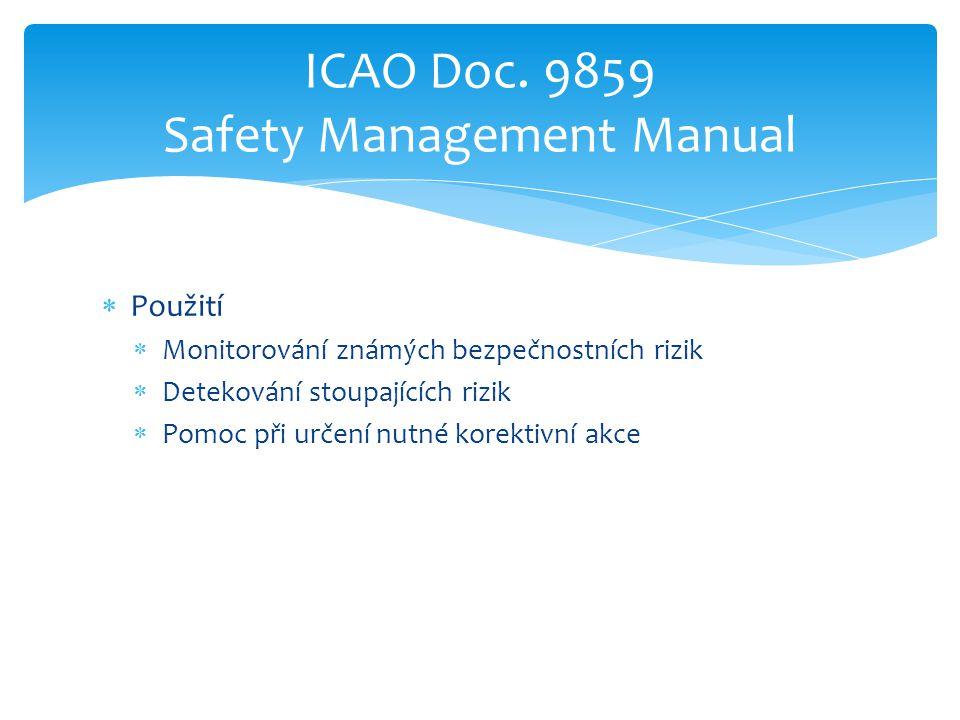  Použití  Monitorování známých bezpečnostních rizik  Detekování stoupajících rizik  Pomoc při určení nutné korektivní akce ICAO Doc. 9859 Safety M