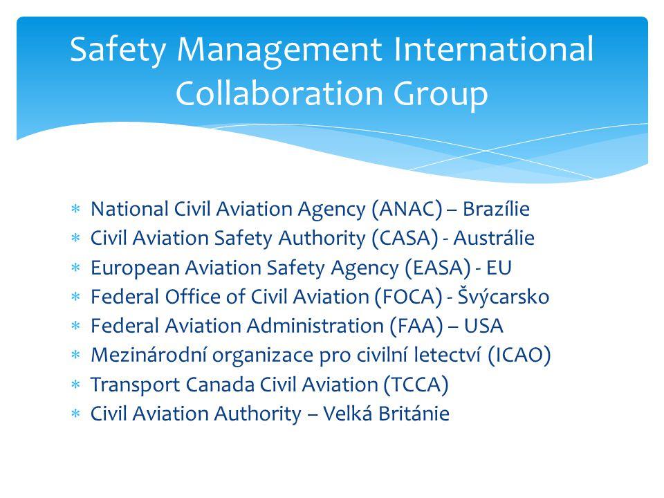  National Civil Aviation Agency (ANAC) – Brazílie  Civil Aviation Safety Authority (CASA) - Austrálie  European Aviation Safety Agency (EASA) - EU