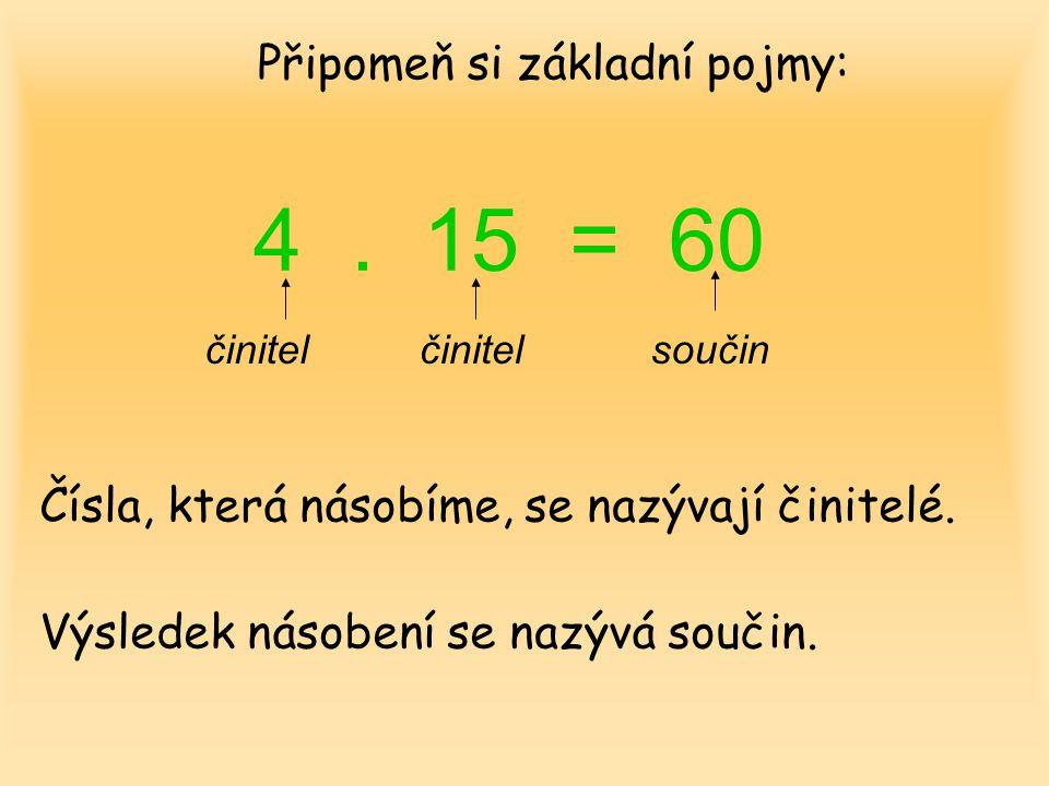 4. 15 = 60 činitel součin Čísla, která násobíme, se nazývají činitelé. Výsledek násobení se nazývá součin. Připomeň si základní pojmy: