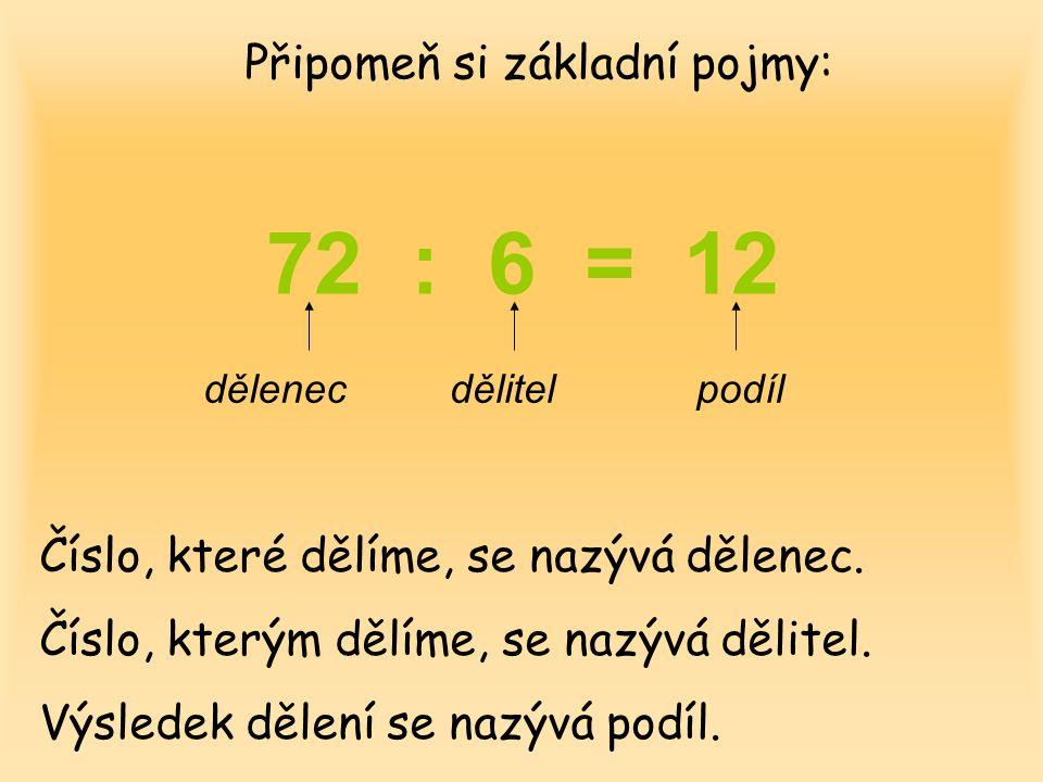 72 : 6 = 12 dělenecdělitelpodíl Číslo, které dělíme, se nazývá dělenec. Číslo, kterým dělíme, se nazývá dělitel. Výsledek dělení se nazývá podíl. Přip