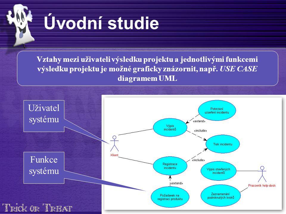 Úvodní studie Uživatel systému Funkce systému Vztahy mezi uživateli výsledku projektu a jednotlivými funkcemi výsledku projektu je možné graficky znázornit, např.