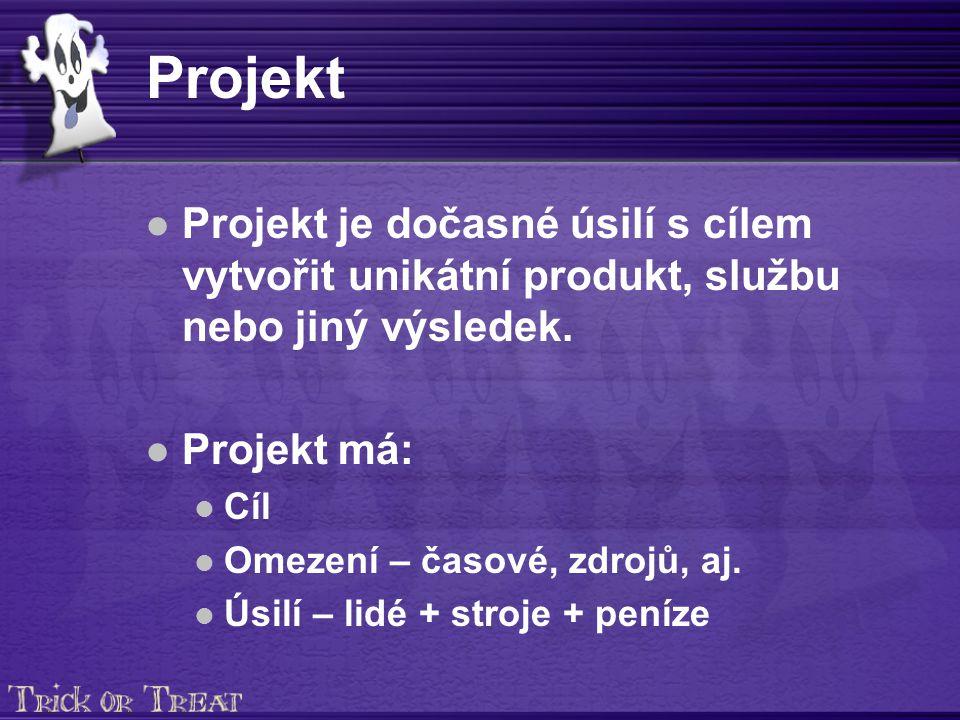 Projekt Projekt je plánovaná, řízená a kontrolovaná aktivita.
