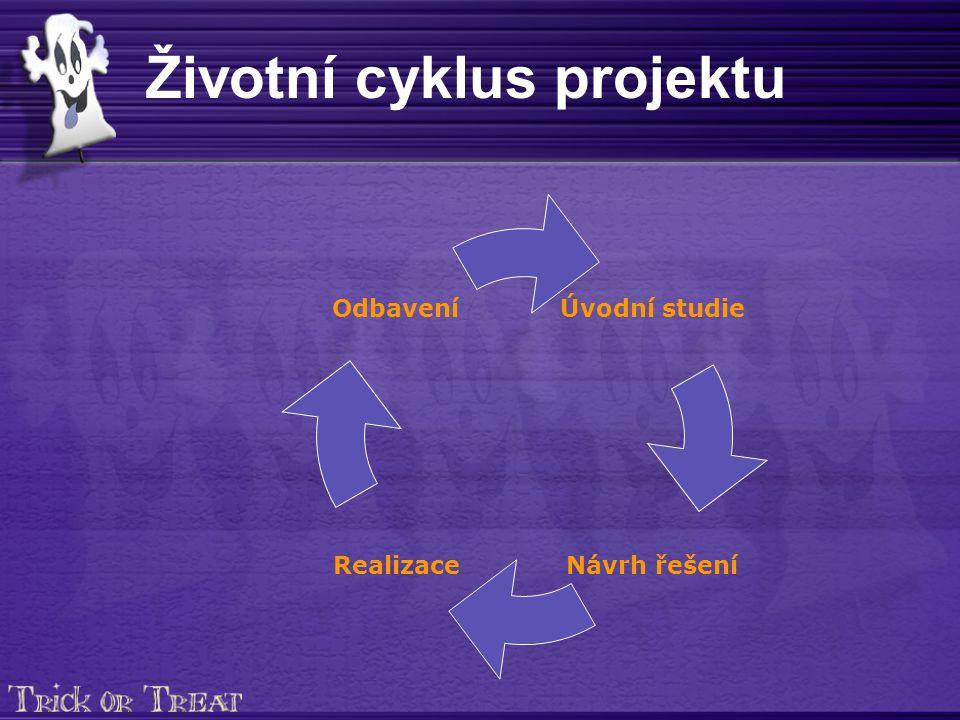Životní cyklus projektu Úvodní studie Návrh řešení Realizace Odbavení