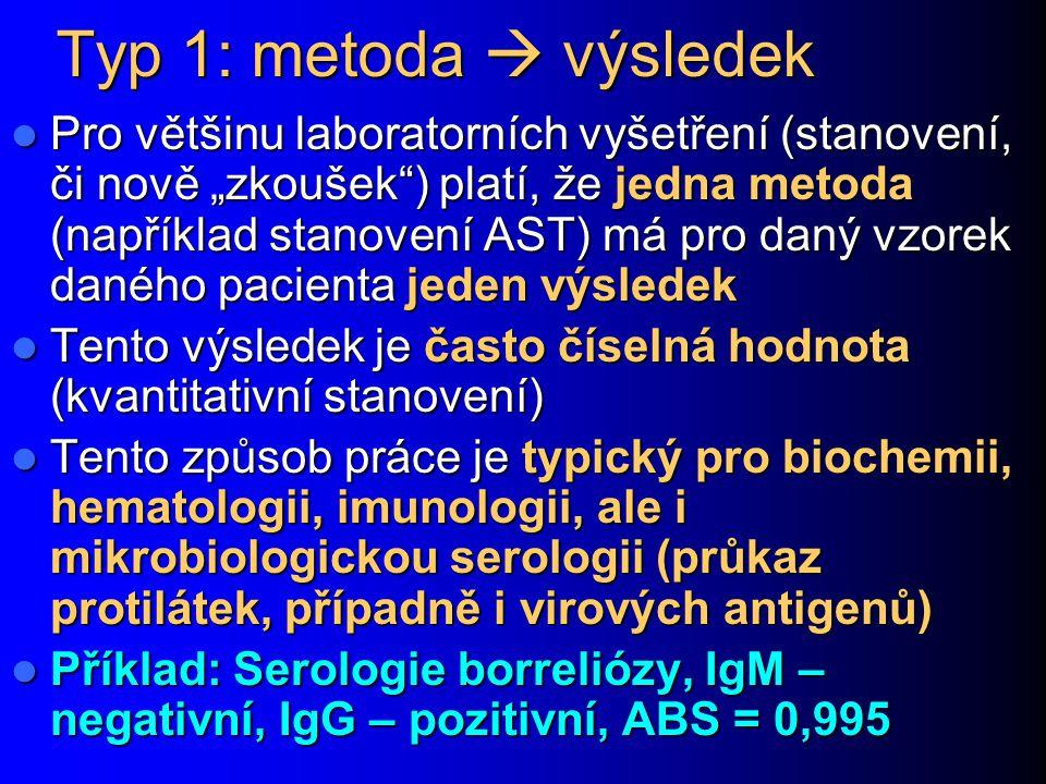 """Typ 1: metoda  výsledek Pro většinu laboratorních vyšetření (stanovení, či nově """"zkoušek ) platí, že jedna metoda (například stanovení AST) má pro daný vzorek daného pacienta jeden výsledek Pro většinu laboratorních vyšetření (stanovení, či nově """"zkoušek ) platí, že jedna metoda (například stanovení AST) má pro daný vzorek daného pacienta jeden výsledek Tento výsledek je často číselná hodnota (kvantitativní stanovení) Tento výsledek je často číselná hodnota (kvantitativní stanovení) Tento způsob práce je typický pro biochemii, hematologii, imunologii, ale i mikrobiologickou serologii (průkaz protilátek, případně i virových antigenů) Tento způsob práce je typický pro biochemii, hematologii, imunologii, ale i mikrobiologickou serologii (průkaz protilátek, případně i virových antigenů) Příklad: Serologie borreliózy, IgM – negativní, IgG – pozitivní, ABS = 0,995 Příklad: Serologie borreliózy, IgM – negativní, IgG – pozitivní, ABS = 0,995"""