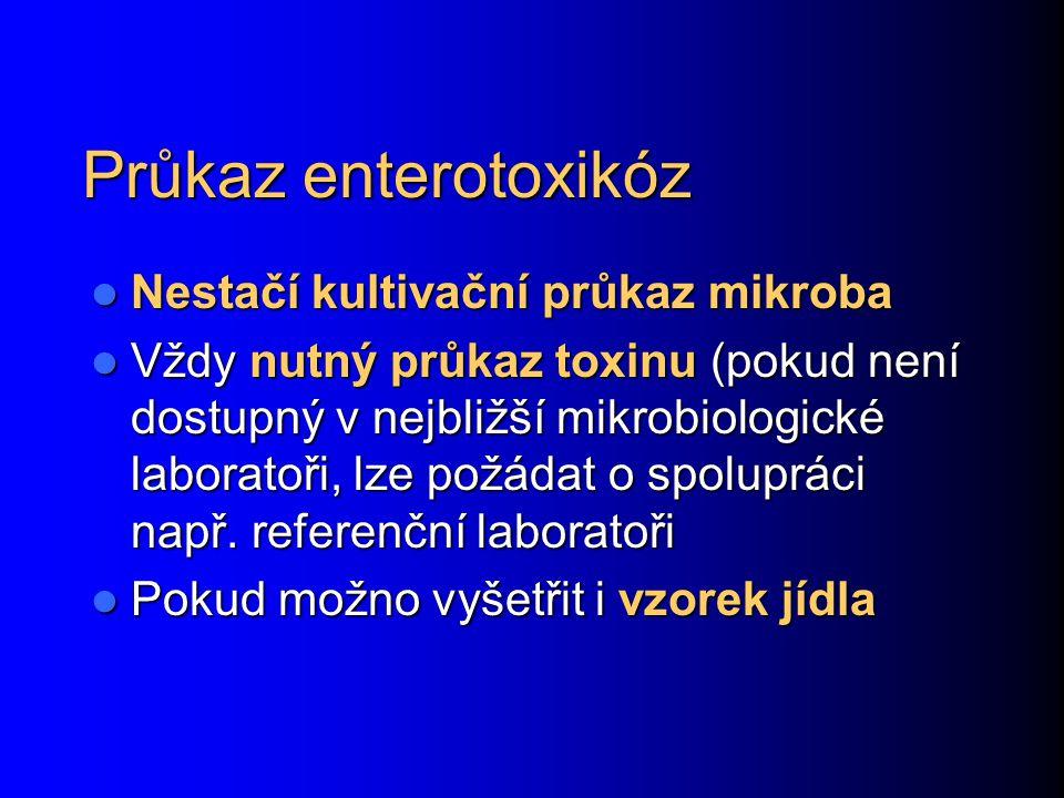 Průkaz enterotoxikóz Nestačí kultivační průkaz mikroba Nestačí kultivační průkaz mikroba Vždy nutný průkaz toxinu (pokud není dostupný v nejbližší mik
