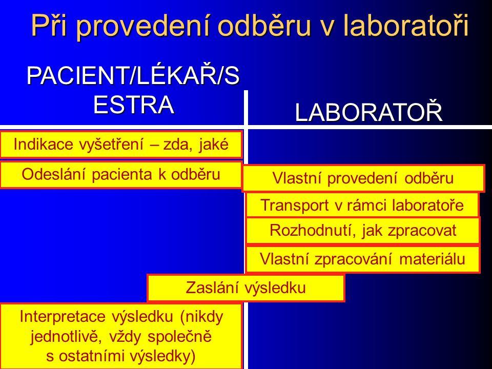Odeslání pacienta k odběru Při provedení odběru v laboratoři PACIENT/LÉKAŘ/S ESTRA LABORATOŘ Indikace vyšetření – zda, jaké Vlastní provedení odběru Transport v rámci laboratoře Rozhodnutí, jak zpracovat Vlastní zpracování materiálu Zaslání výsledku Interpretace výsledku (nikdy jednotlivě, vždy společně s ostatními výsledky)
