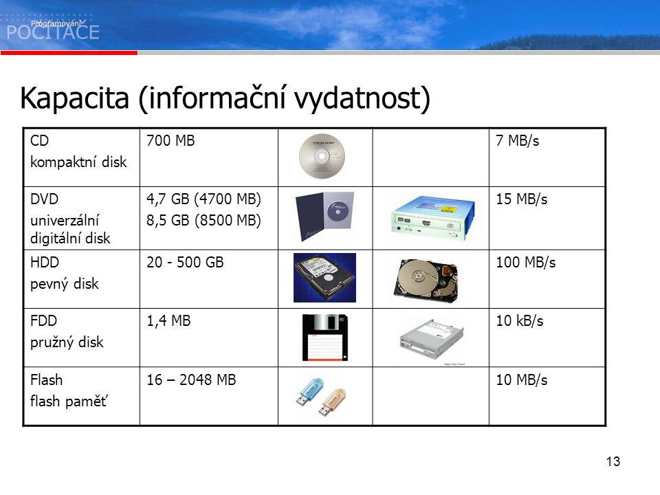13 Kapacita (informační vydatnost) CD kompaktní disk 700 MB7 MB/s DVD univerzální digitální disk 4,7 GB (4700 MB) 8,5 GB (8500 MB) 15 MB/s HDD pevný disk 20 - 500 GB100 MB/s FDD pružný disk 1,4 MB10 kB/s Flash flash paměť 16 – 2048 MB10 MB/s