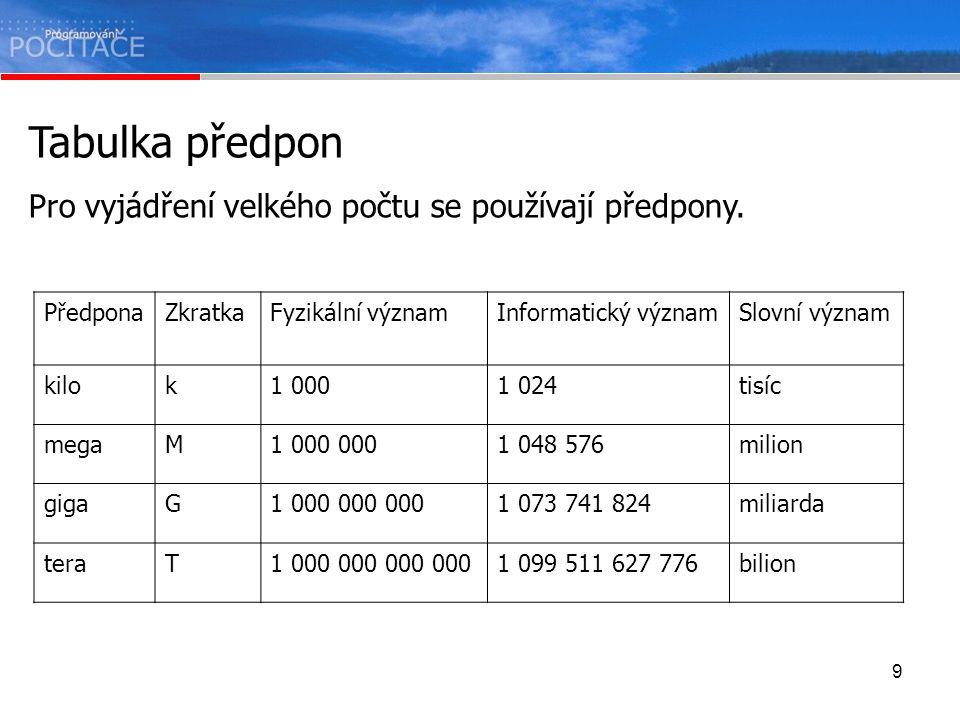 9 Tabulka předpon Pro vyjádření velkého počtu se používají předpony. PředponaZkratkaFyzikální významInformatický významSlovní význam kilok1 0001 024ti