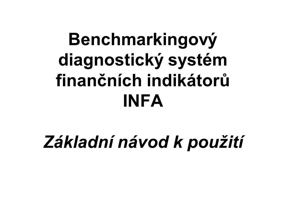 Benchmarkingový diagnostický systém finančních indikátorů INFA Základní návod k použití