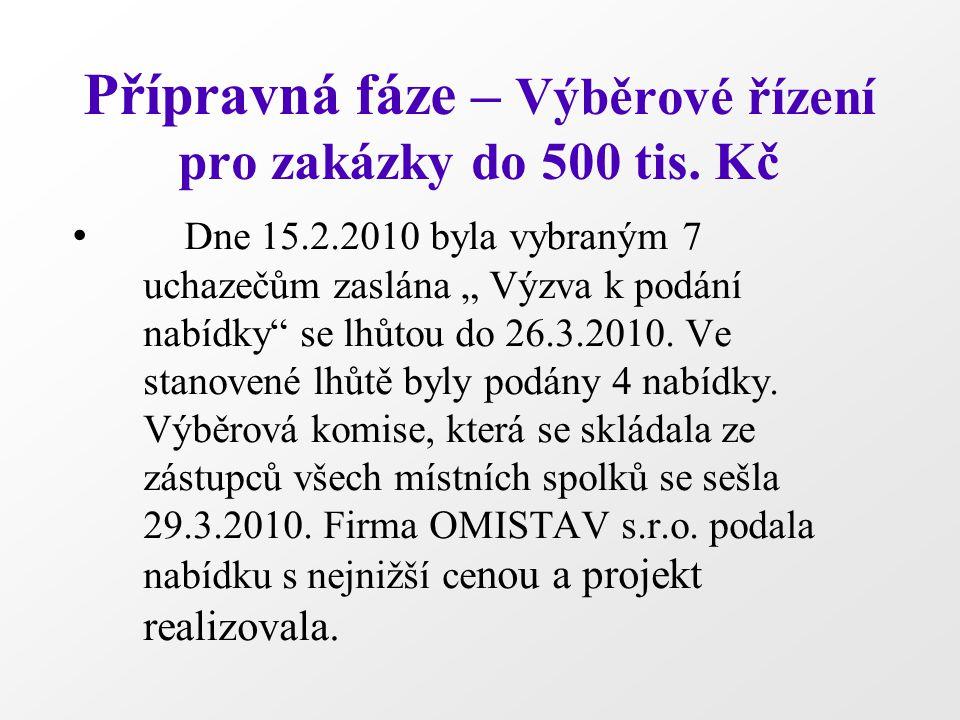 Přípravná fáze – Výběrové řízení pro zakázky do 500 tis.