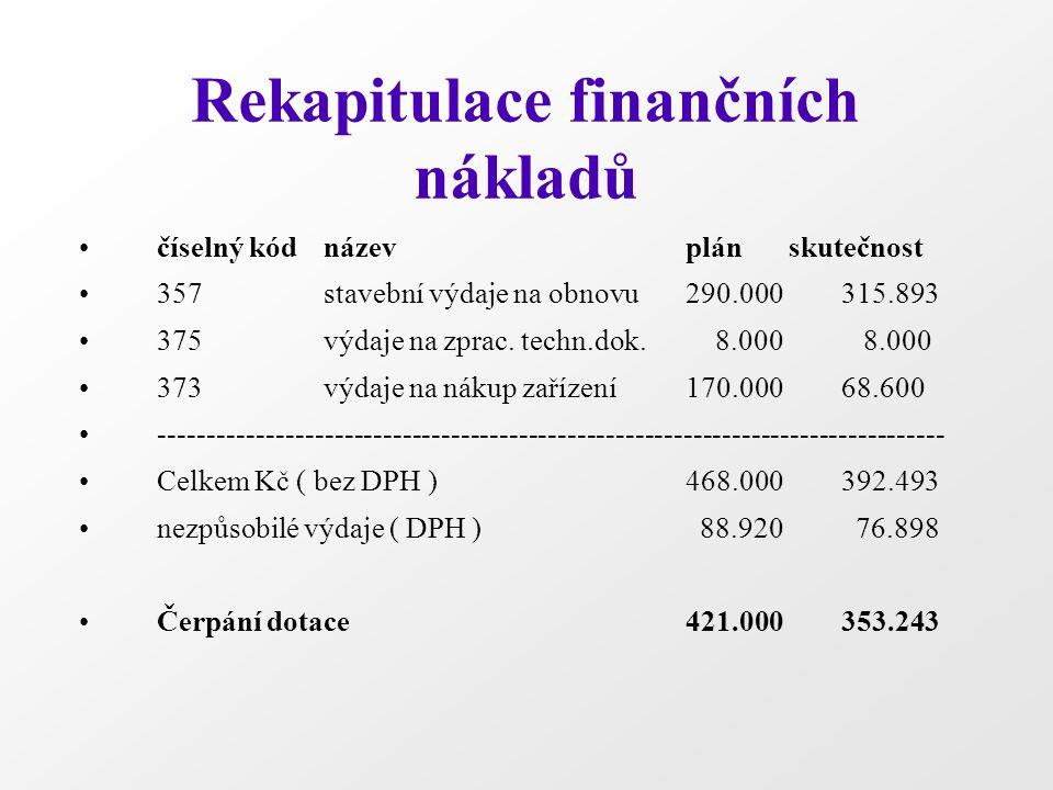 Rekapitulace finančních nákladů číselný kódnázevplán skutečnost 357stavební výdaje na obnovu290.000315.893 375výdaje na zprac.