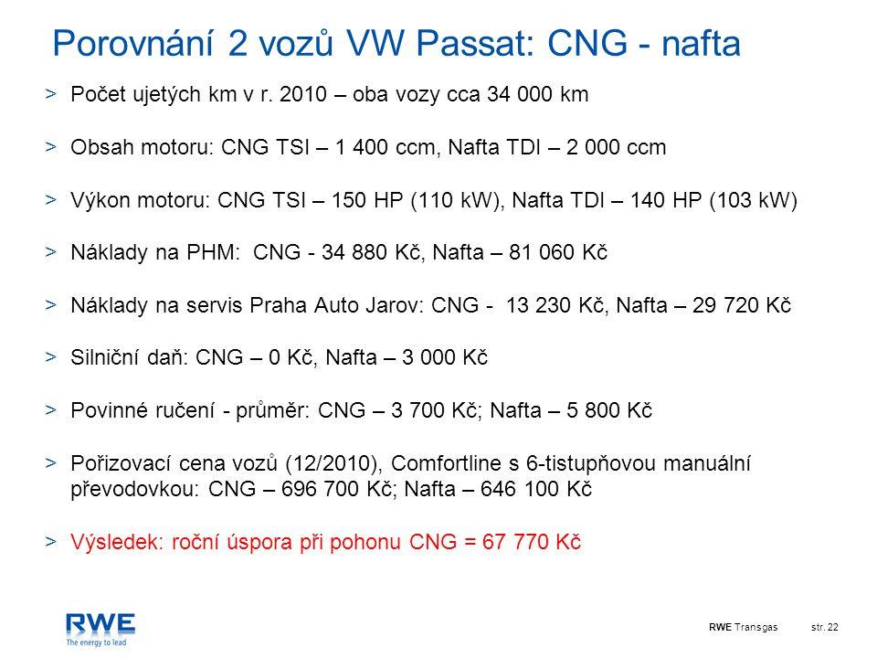 RWE Transgasstr.22 Porovnání 2 vozů VW Passat: CNG - nafta >Počet ujetých km v r.