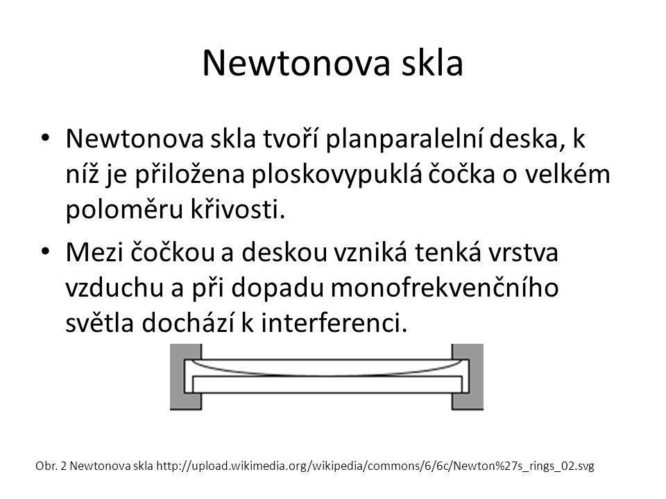Newtonova skla Newtonova skla tvoří planparalelní deska, k níž je přiložena ploskovypuklá čočka o velkém poloměru křivosti. Mezi čočkou a deskou vznik
