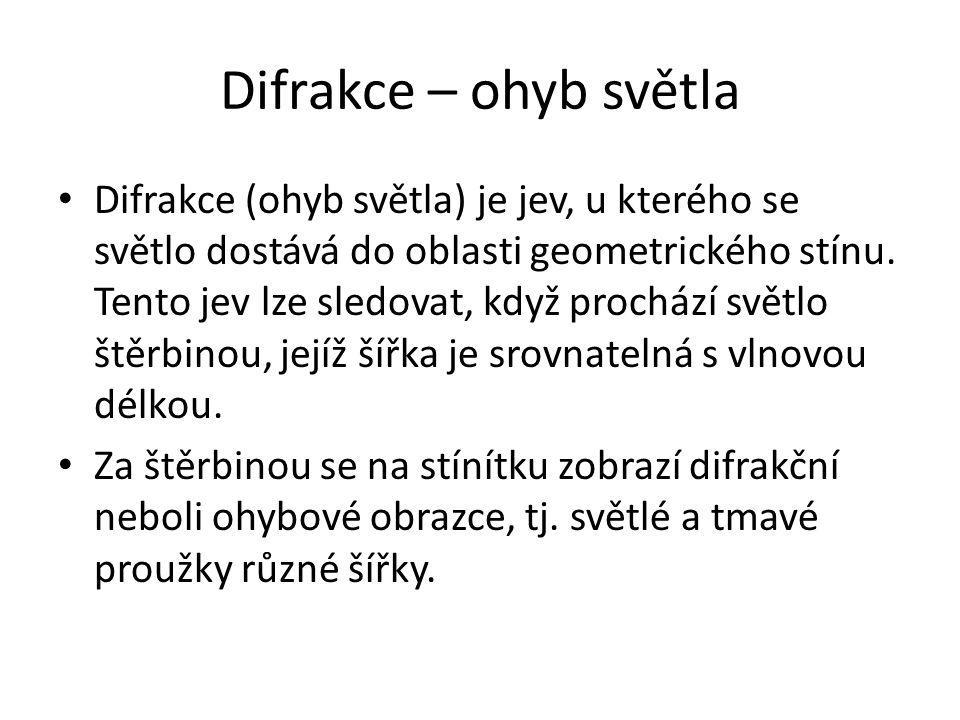 Difrakce na malé štěrbině Obr.
