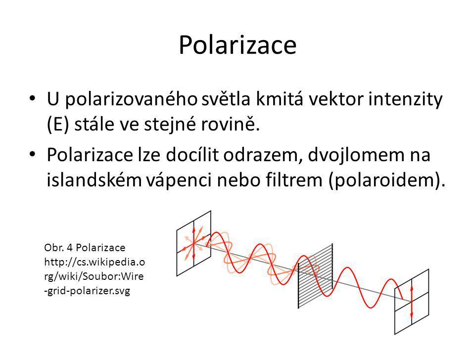 Polarizace U polarizovaného světla kmitá vektor intenzity (E) stále ve stejné rovině. Polarizace lze docílit odrazem, dvojlomem na islandském vápenci
