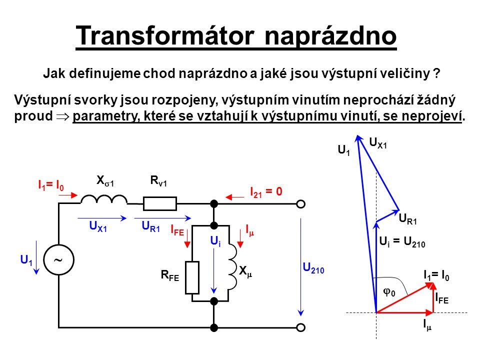Transformátor naprázdno Jak definujeme chod naprázdno a jaké jsou výstupní veličiny ? U1U1 I 1 = I 0 I 21 = 0 U i = U 210 UiUi Výstupní svorky jsou ro