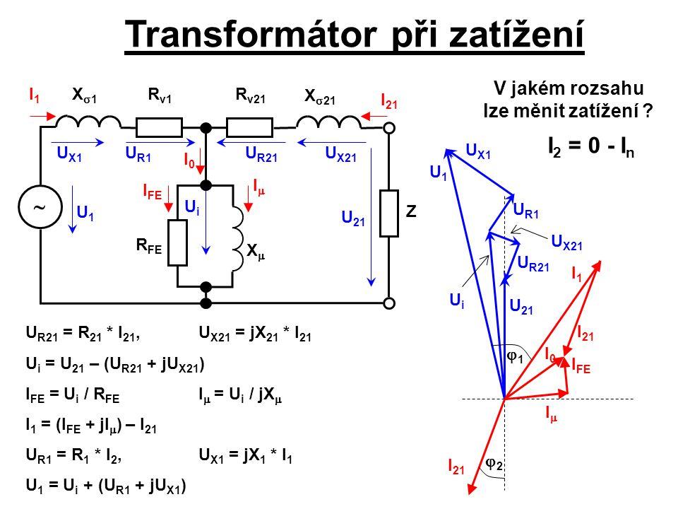 Transformátor při zatížení U1U1 I1I1 I 21 UiUi U 21 U R1 U X1 V jakém rozsahu lze měnit zatížení ? U R21 U X21 X1X1 R v1 X  21 R v21 XX  Z R FE