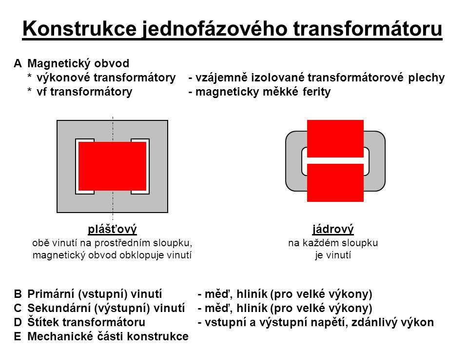 Konstrukce jednofázového transformátoru AMagnetický obvod *výkonové transformátory - vzájemně izolované transformátorové plechy *vf transformátory- ma