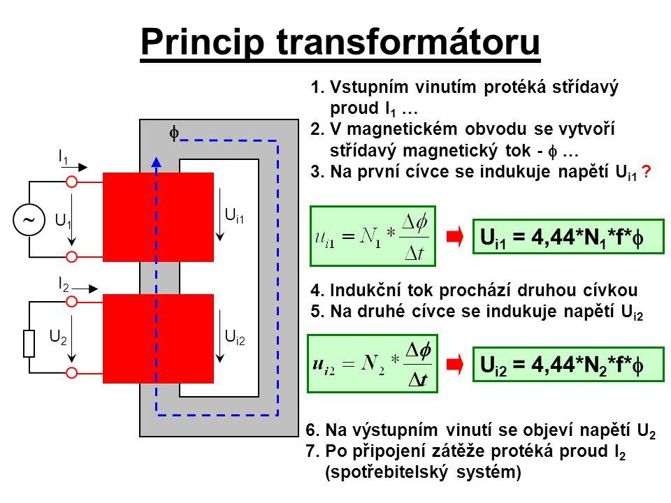 Princip transformátoru U1U1  U2U2 I2I2 I1I1 U i1 U i2  1.Vstupním vinutím protéká střídavý proud I 1 … 2.V magnetickém obvodu se vytvoří střídavý ma