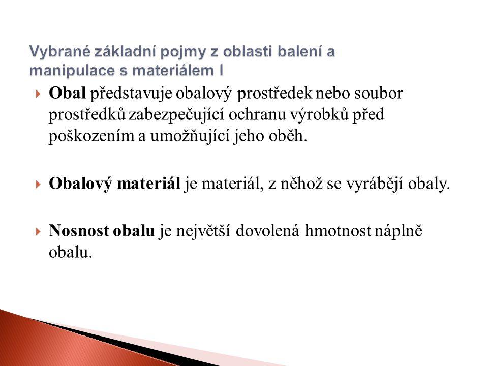  Nevratný obal je určen pro jedno použití při dodávce výrobků - sáček  Vratný obal je určen k opakovanému používání při dodávkách výrobků - přepravka  Zálohovaný obal je vratný obal, za který se při koupi výroku platí pevná částka, která se vrací při odevzdání obalu - láhev