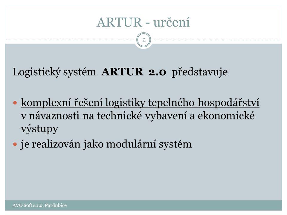ARTUR – přenosový subsystém obsahuje dva moduly: Přenosy Síla pole 22 AVO Soft s.r.o. Pardubice