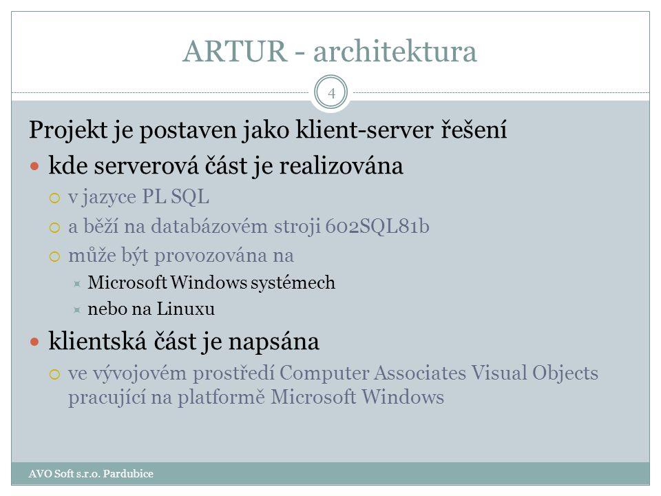 ARTUR - realizace Logistický systém ARTUR byl vyroben na zakázku pro TEPO, s.r.o., Kladno pro řízení vytápění města Kladna 3 AVO Soft s.r.o. Pardubice