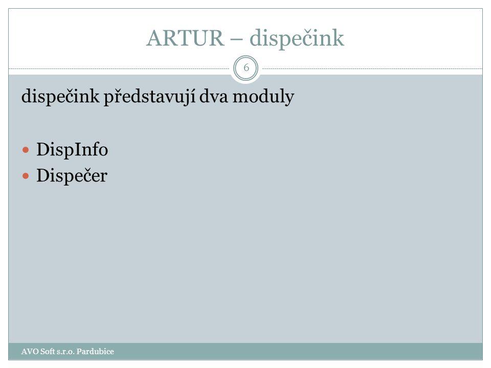 ARTUR – dispečink dispečink představují dva moduly DispInfo Dispečer 6 AVO Soft s.r.o. Pardubice