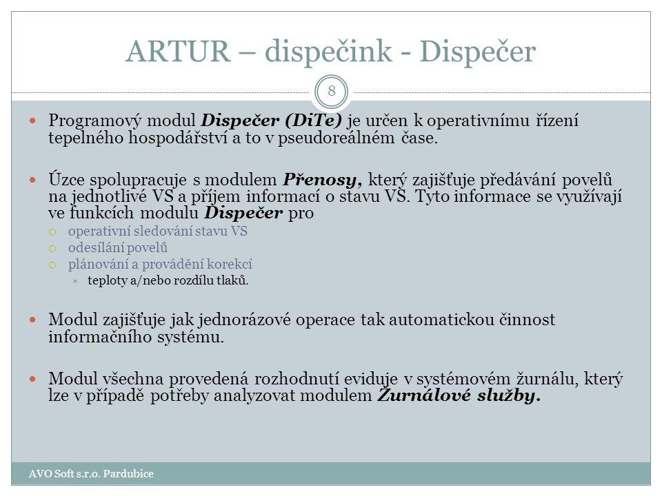 ARTUR – dispečink – DispInfo Programový modul DispInfo je určen ke sledování všech aktivit nutných pro činnost dispečera tepelného hospodářství.