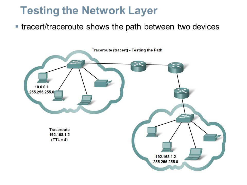 Testing the Network Layer  tracert/traceroute shows the path between two devices